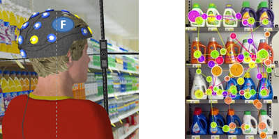 Eye Tracking - Virtual Shop